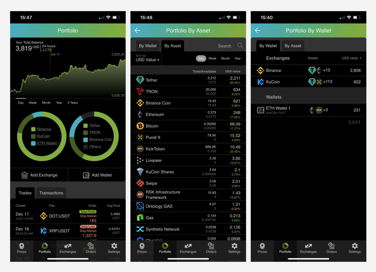Good Crypto compiles all of your holdings into one interface. Both your exchange accounts and blockchain wallets are combined into a beautiful overview.