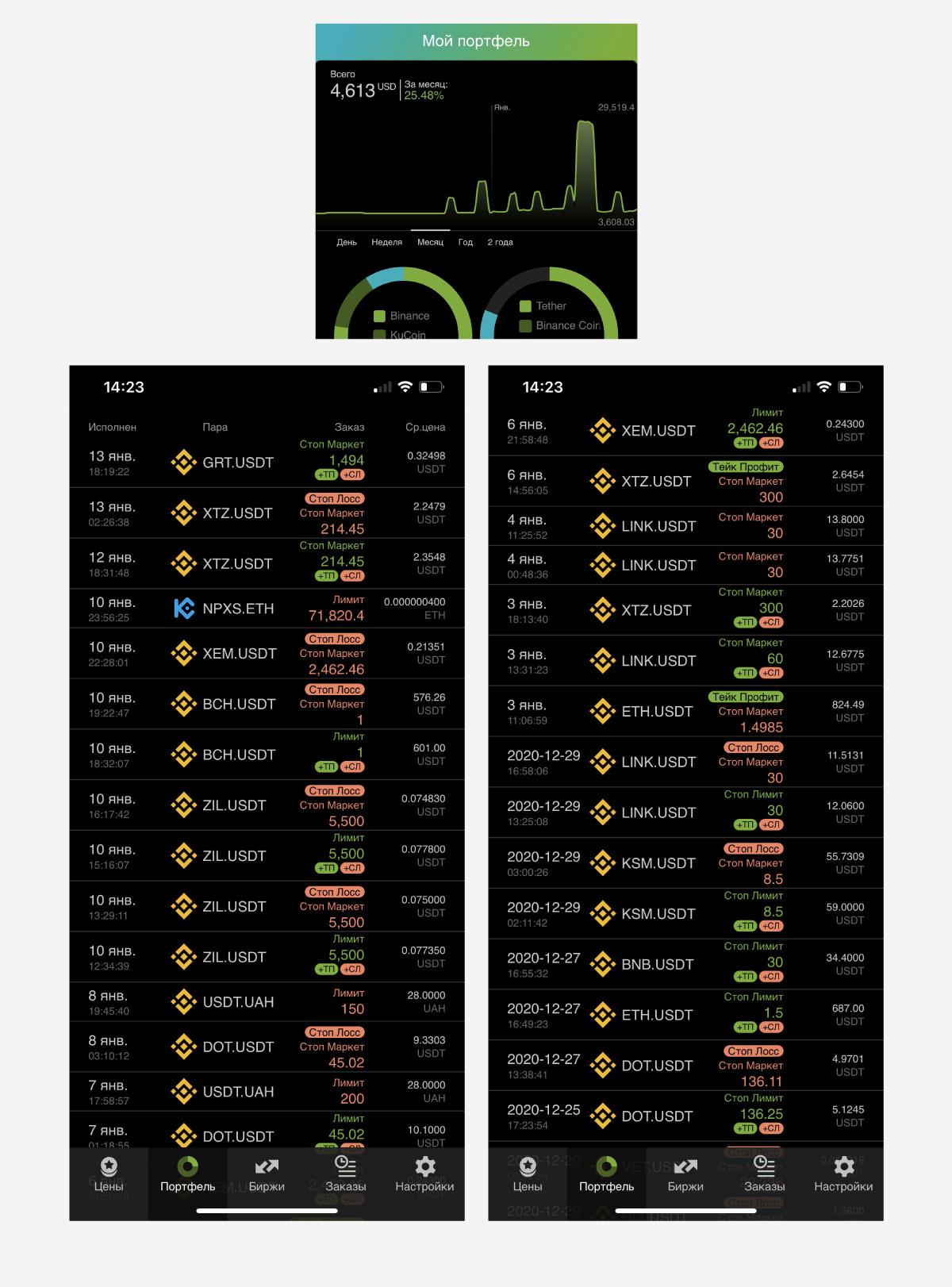 Приложение для отслеживания крипто портфеля, которое показывает все криптобиржи на одной странице
