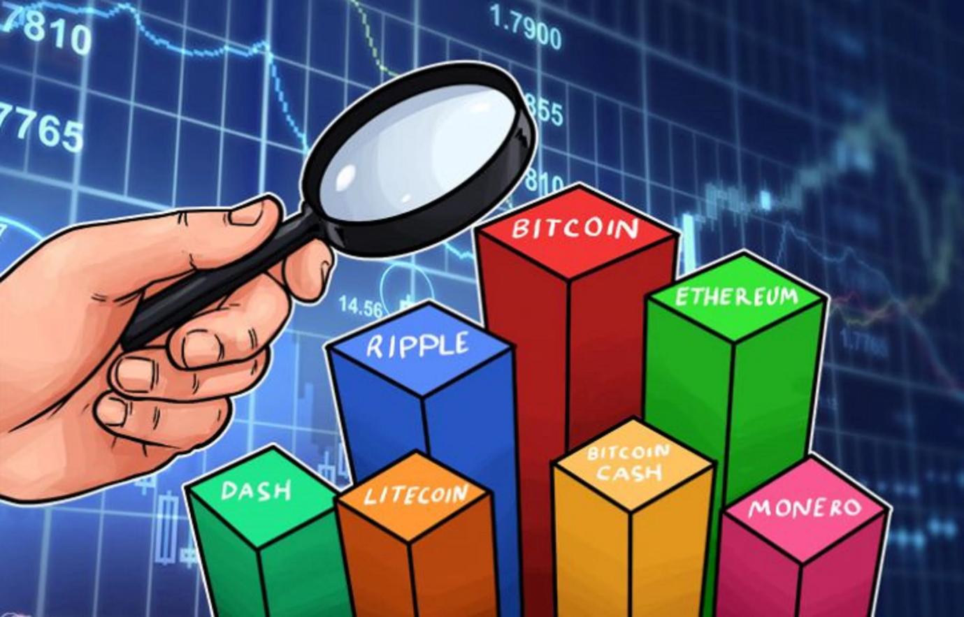 Cryptocurrency analysis – the best indicators: summary