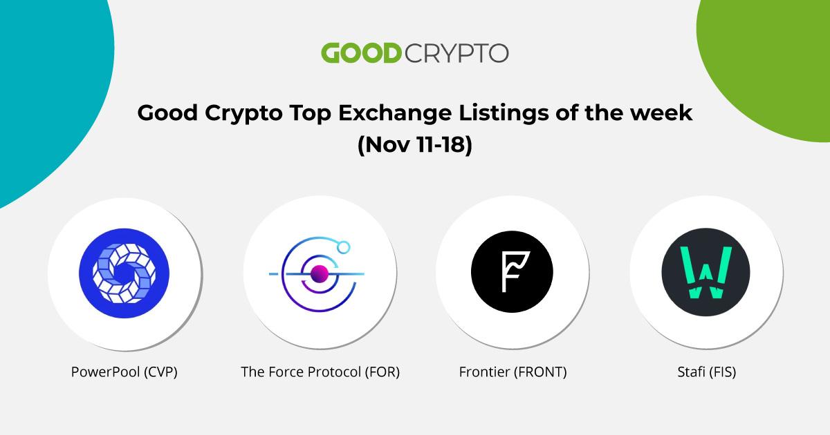 Top Exchange Listings of the week