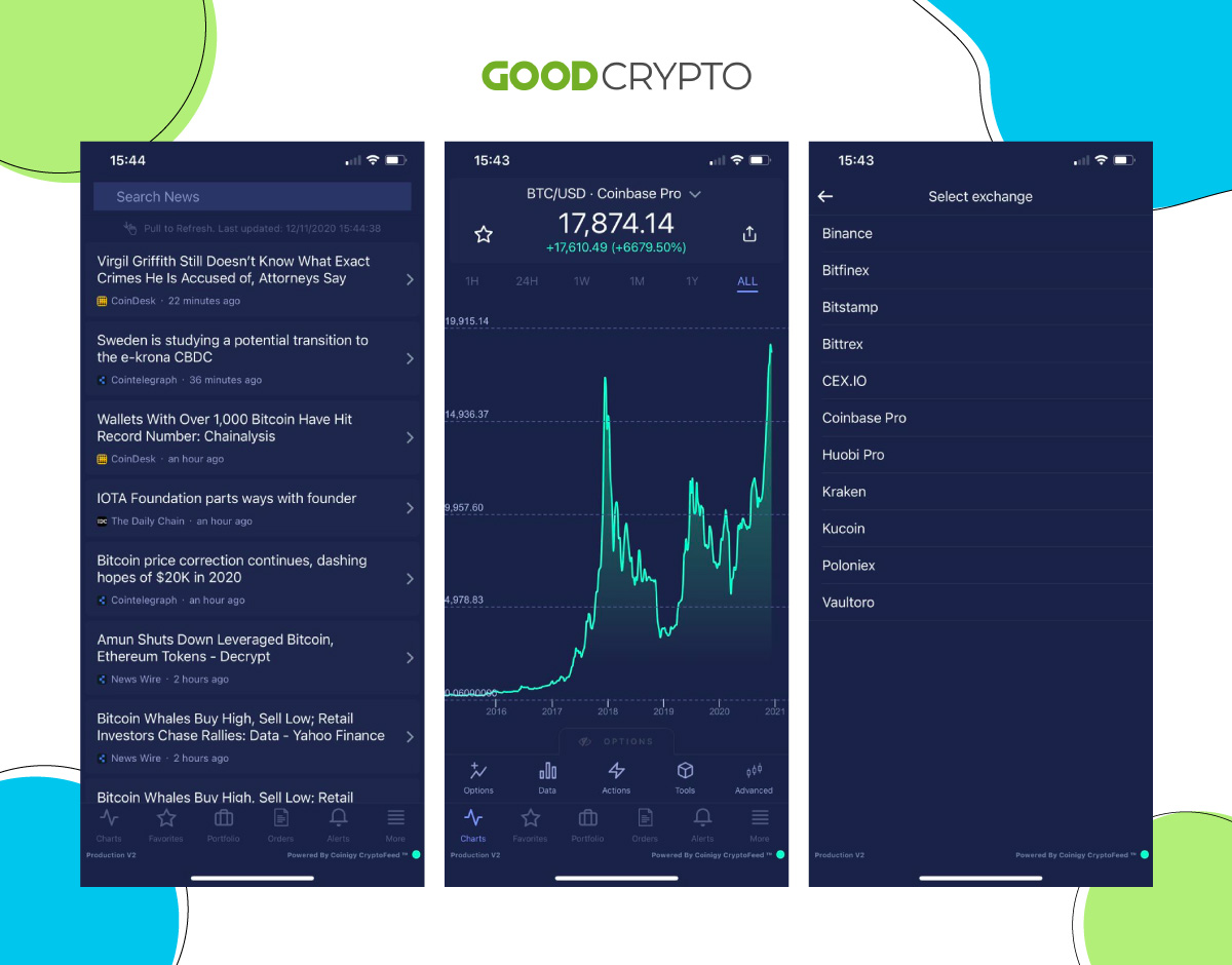 Coinigy's main screen, exchanges to trade on, and a news feed in the mobile app