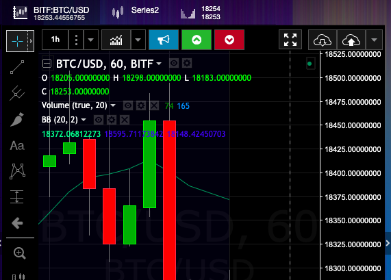 TradingView charting functionality on the web version of Coinigy