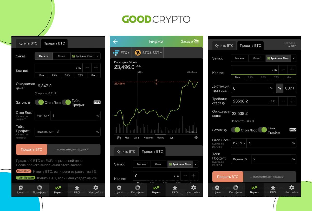 Пример продвинутых ордеров, представленных в Good Crypto, и их отображение на графике.