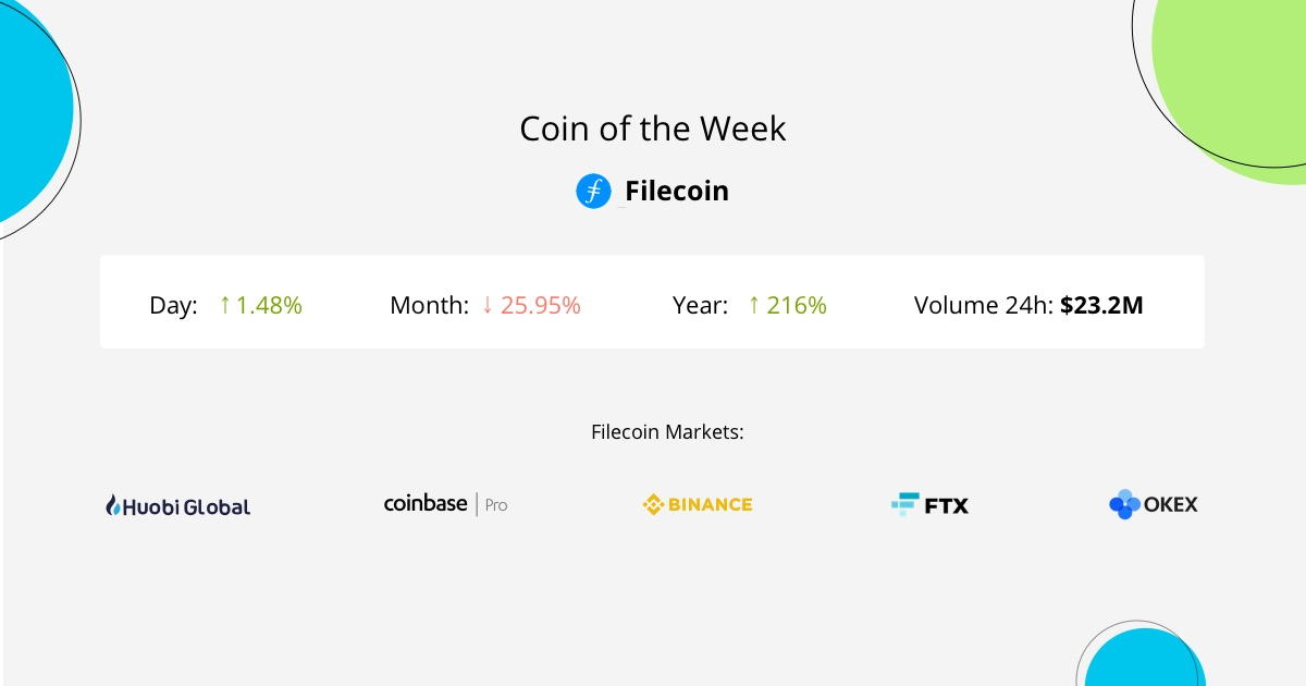 Filecoin (FIL) is a decentralized file storage and sharing network that leverages the power of blockchain technology to provide users with a plethora of new opportunities in the market.
