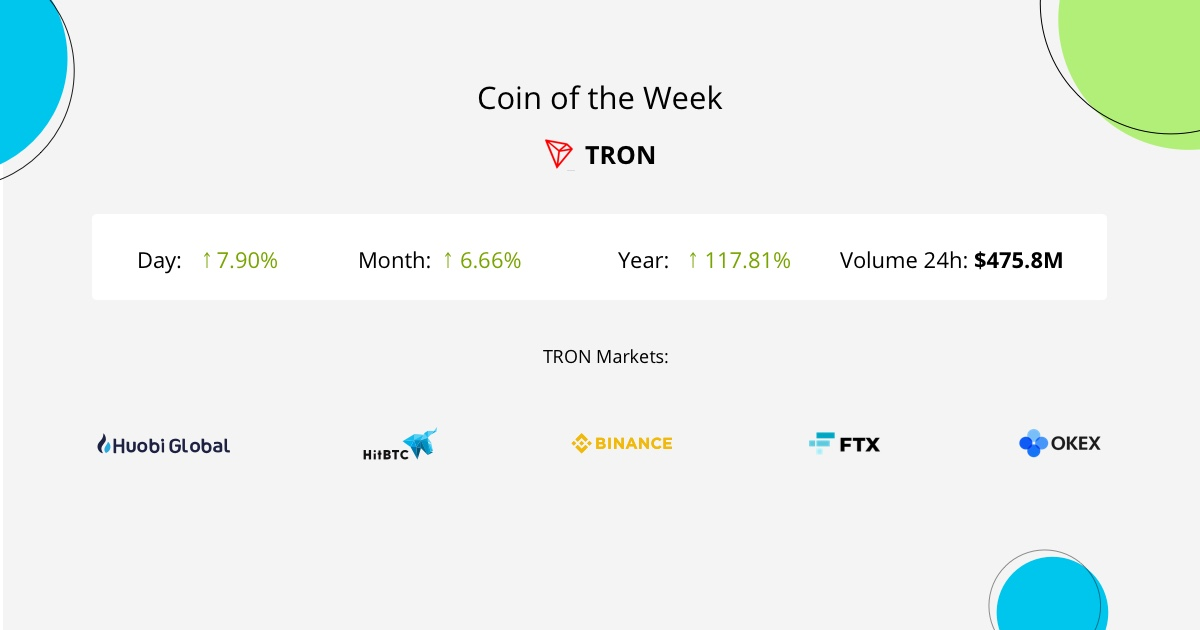 TRON is a blockchain-based operating system that can be used to create decentralized applications and share media content.