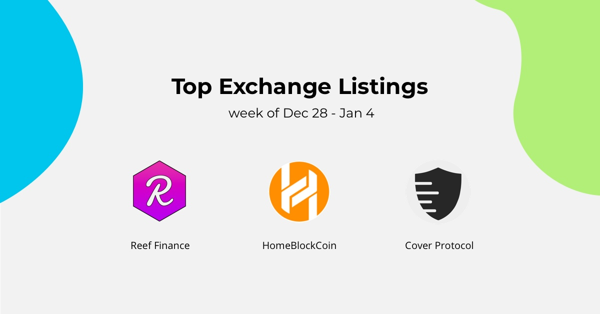 Here are the hottest exchange listings of the last week: