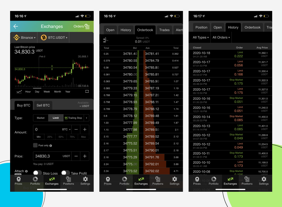 Traders can place orders while keeping a close eye on the chart, the order books, and track trading history