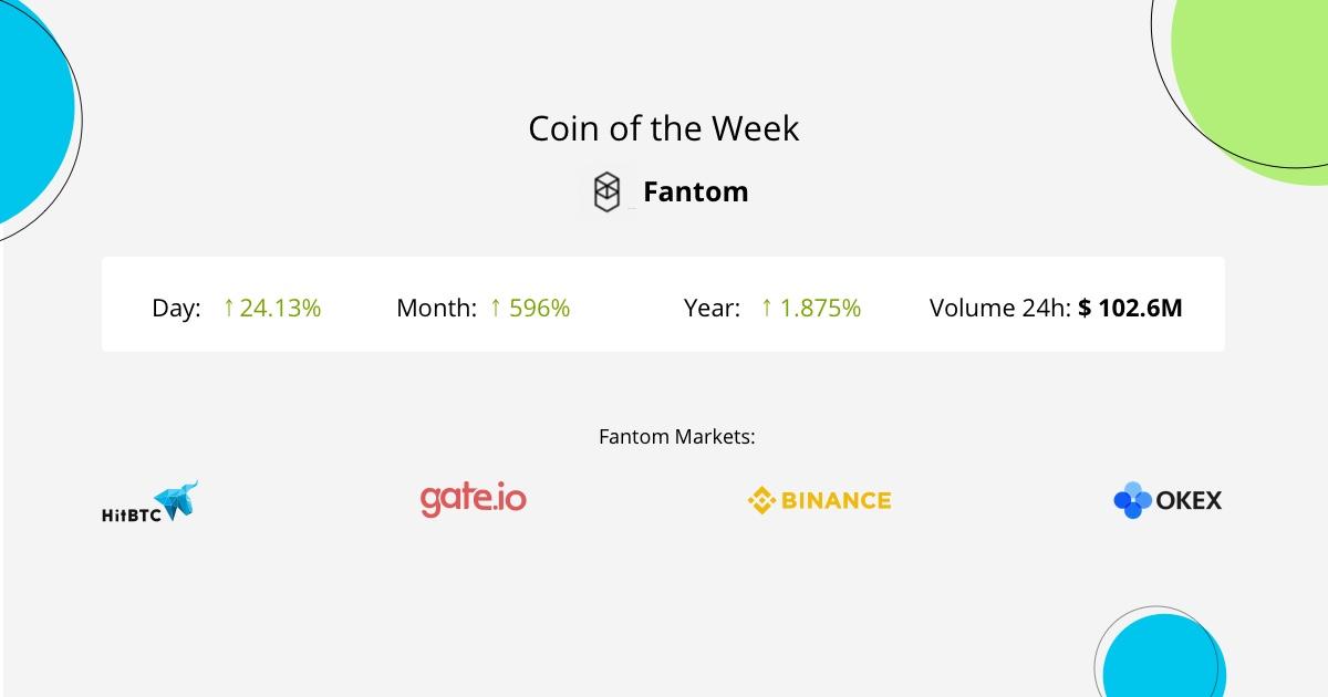 Fantom (FTM) is currently the only DAG-based smart contract platform