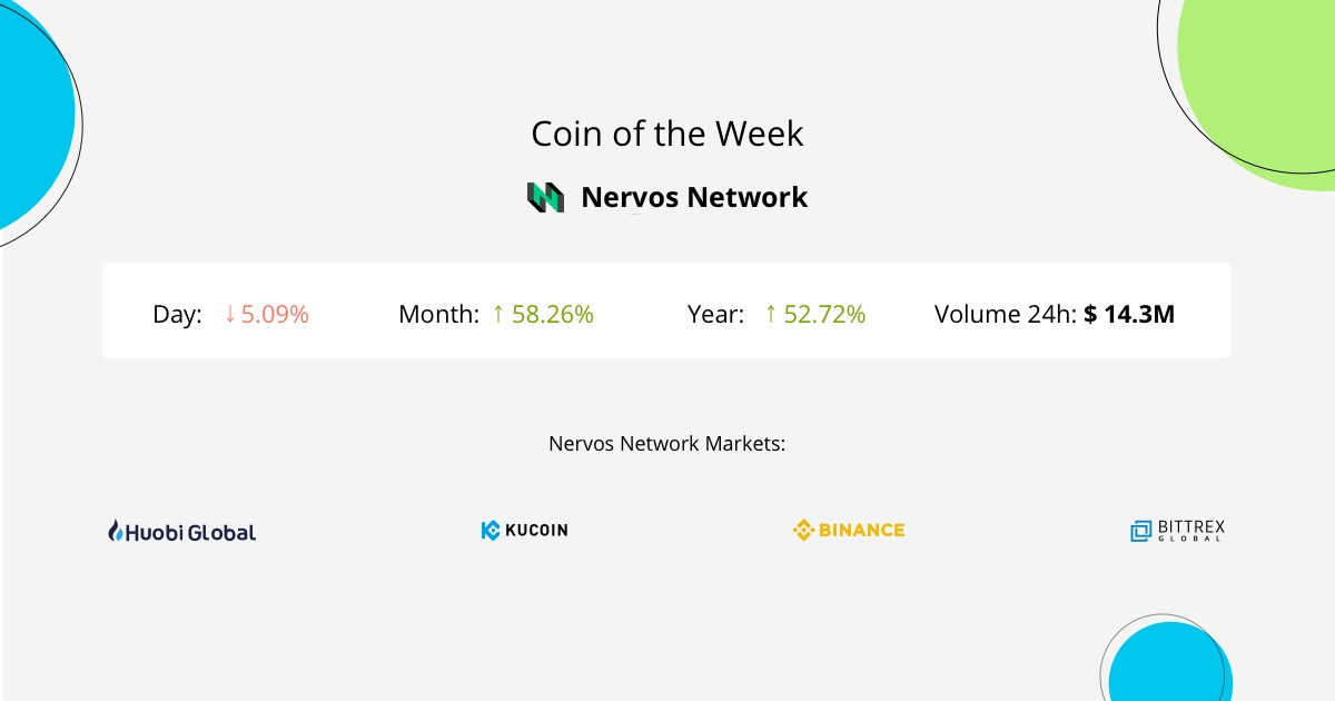 The Nervos Network is a Chinese open-source project and collection of protocols and public blockchain ecosystems that aim to solve the biggest challenges that blockchains like Bitcoin and Ethereum still face.