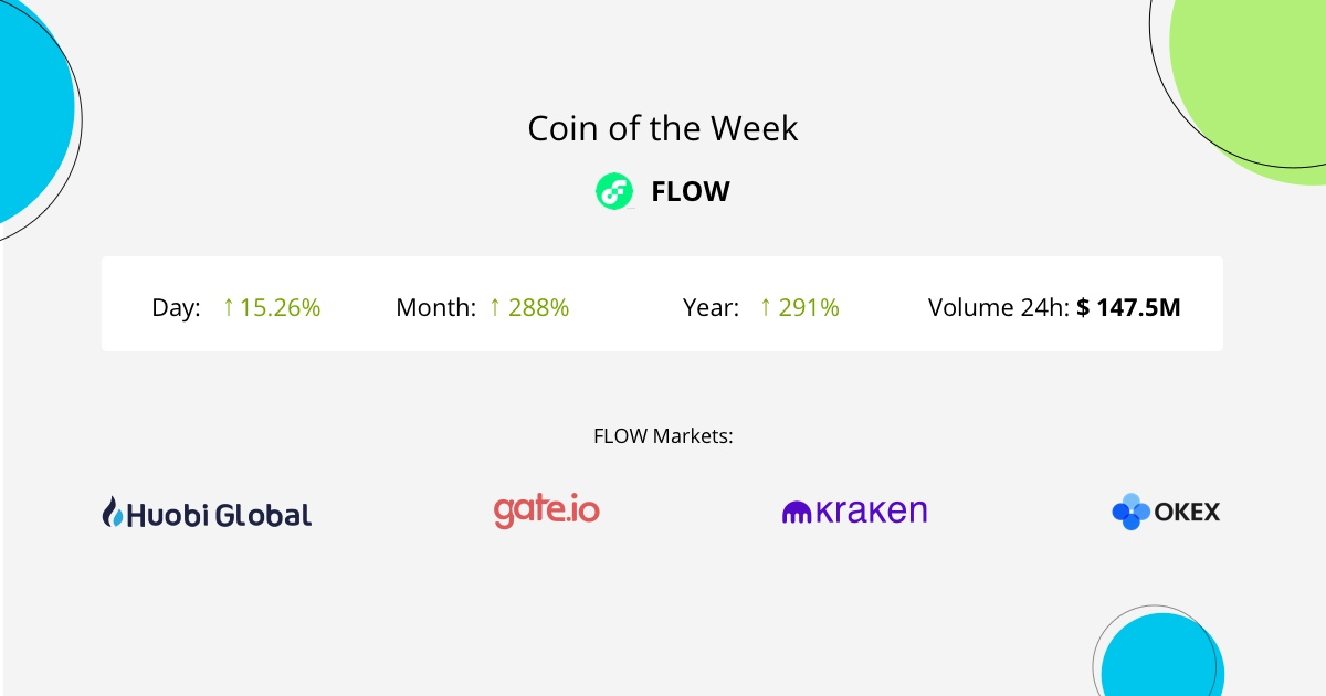 Coin of the week - FLOW