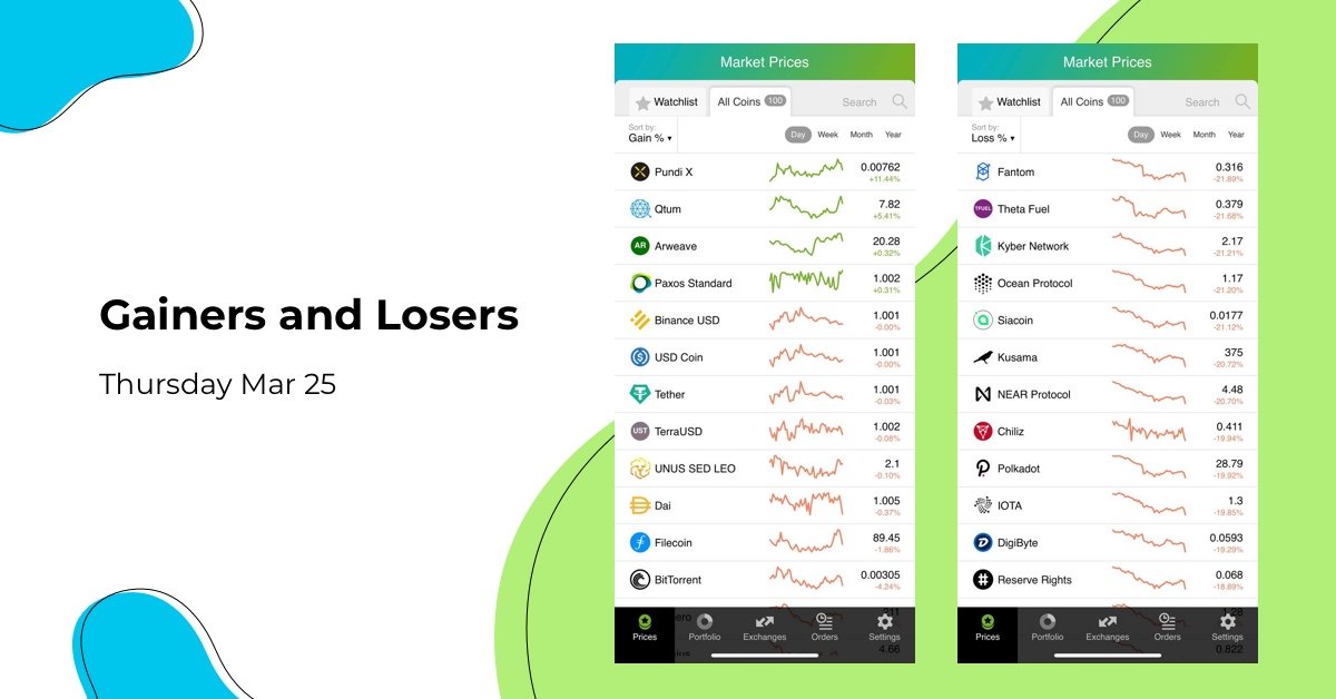 Top gainers and losers of mar 25