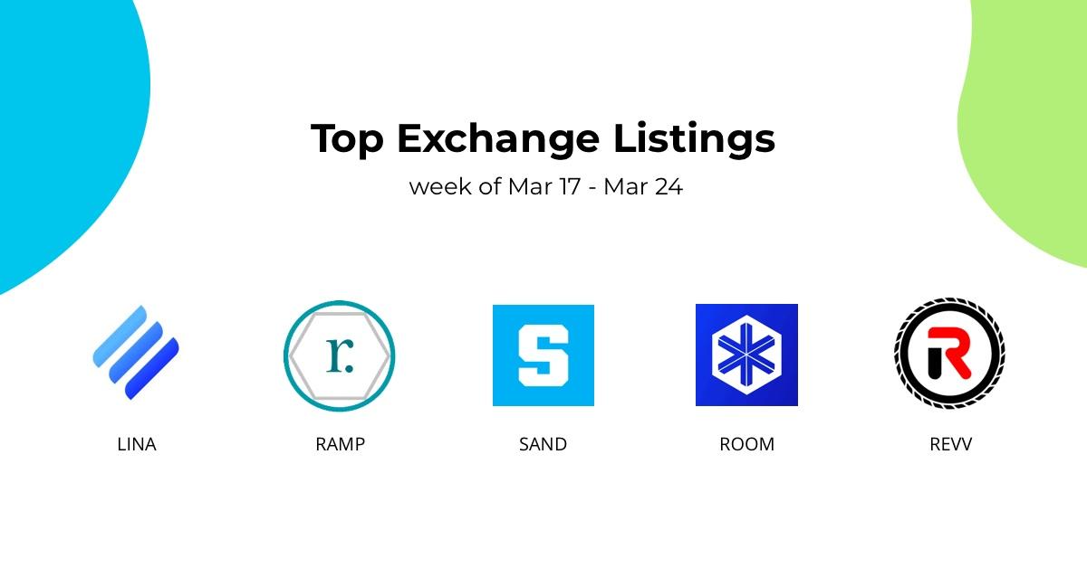Top Exchange Listings