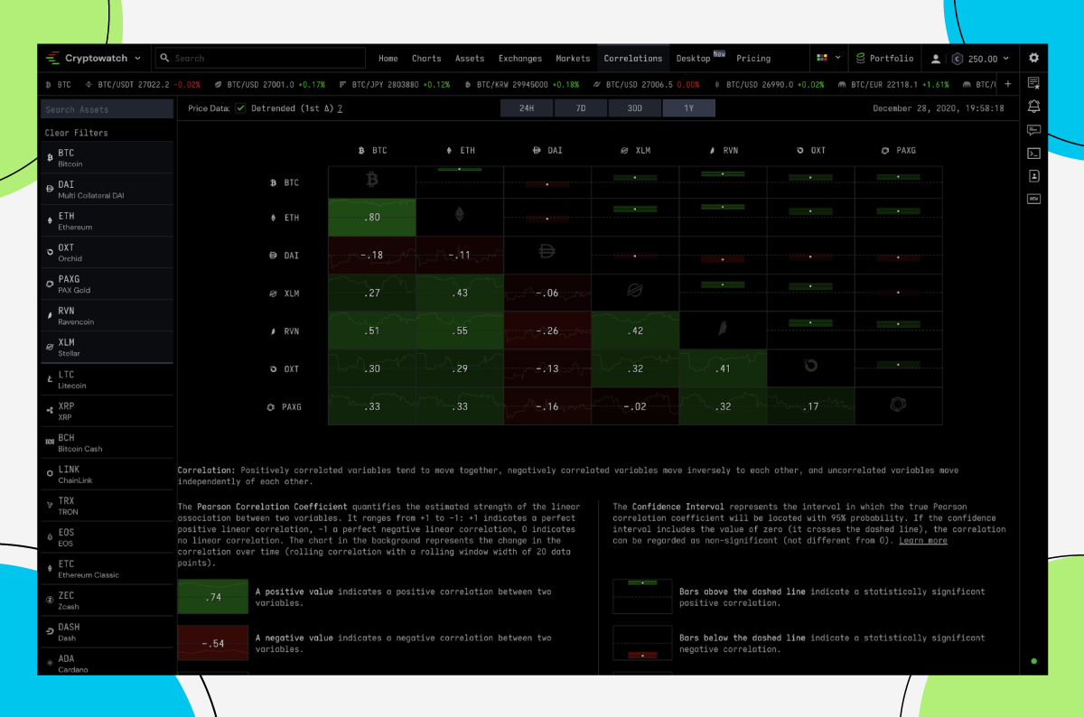 Cryptowatch allows you to dive deeper into data and compare markets based on their correlation with the currency you want.