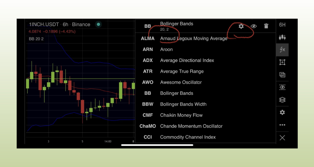 After you've chosen Bollinger Bands, the indicator will appear at the top of the list, showing the default settings