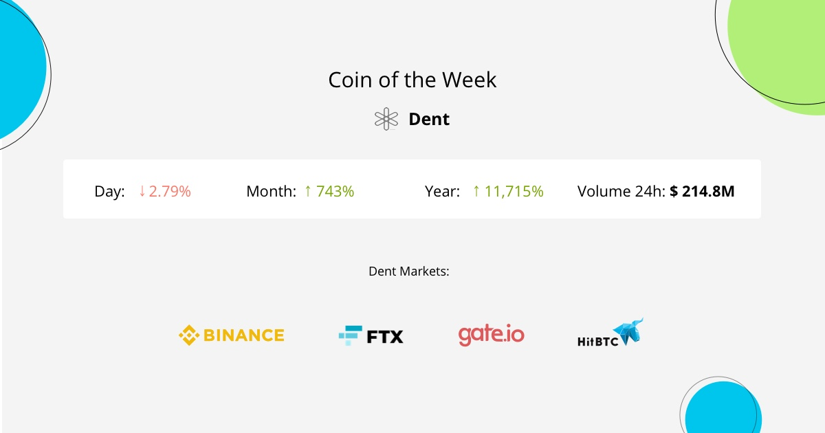 DENT Wireless is a unique platform for the exchange of mobile data volumes.