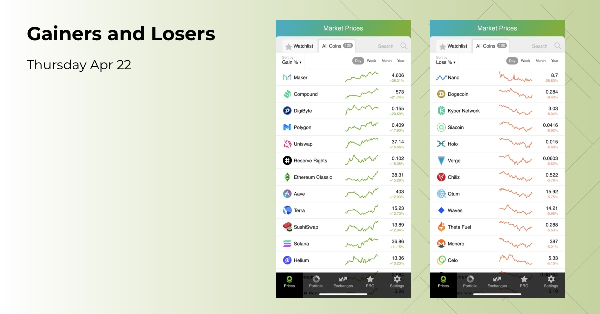 Gainers and Losers Apr 22
