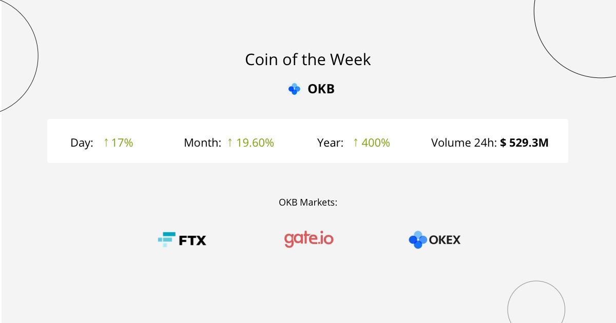 The OKB token is a utility token of the crypto exchange OKEx.