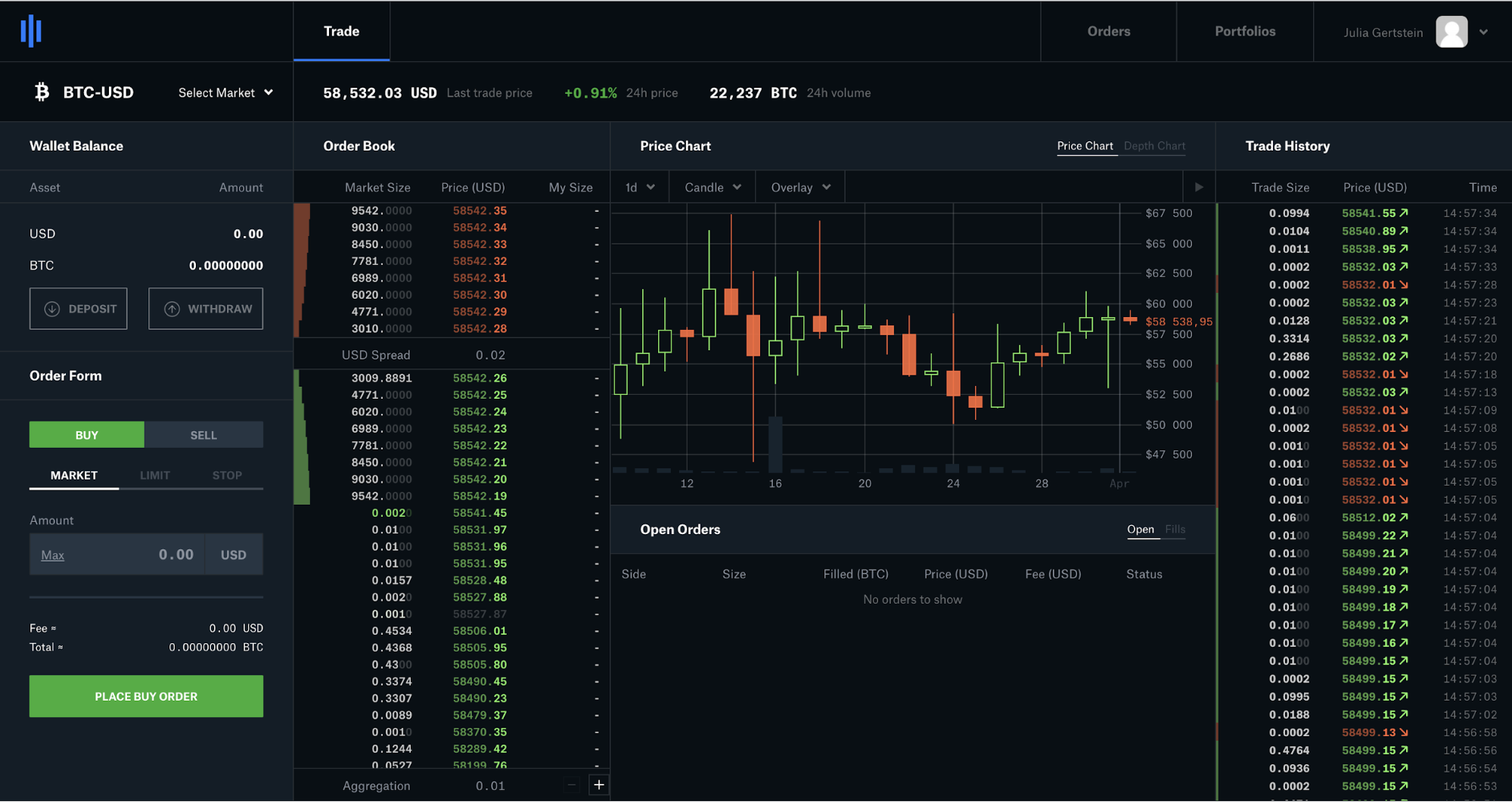 Trading on Coinbase Pro