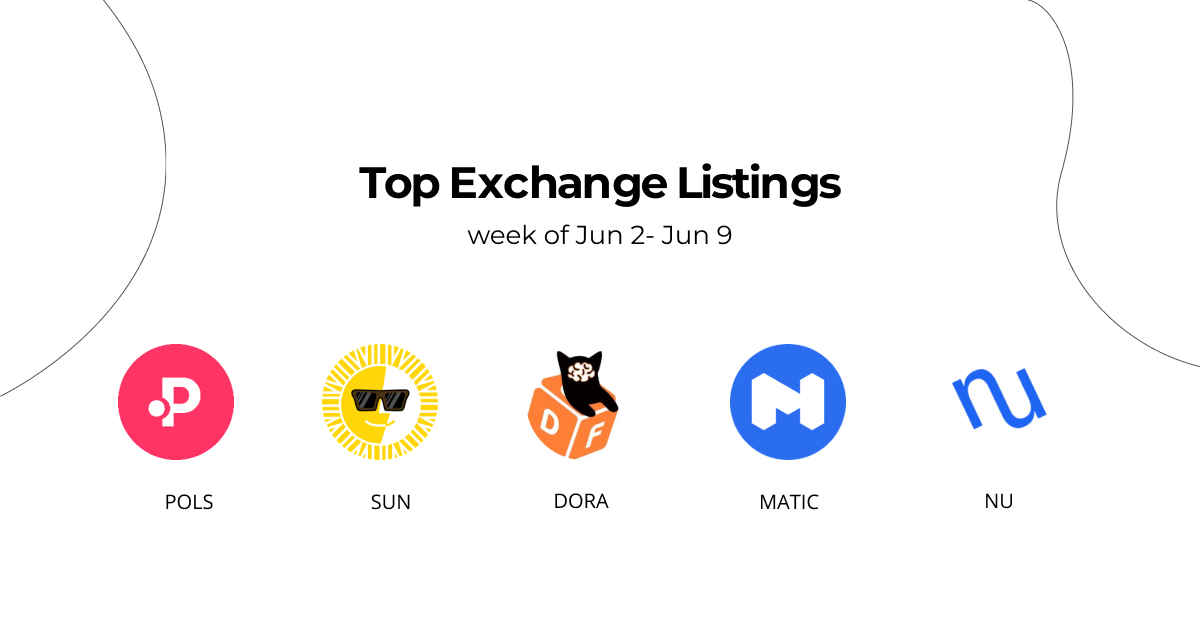 New exchanges Listings