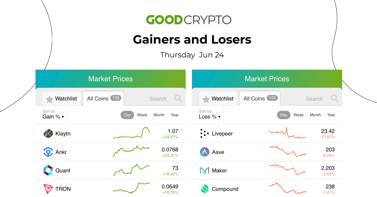 Gainers and Losers of the day