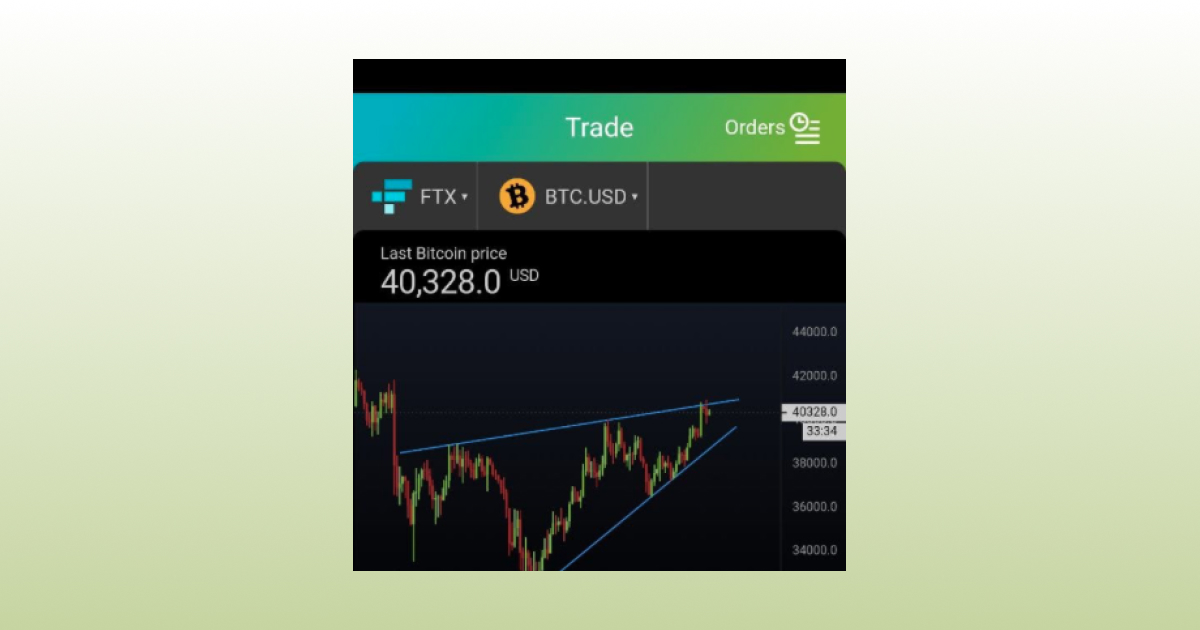 BTC Trendline
