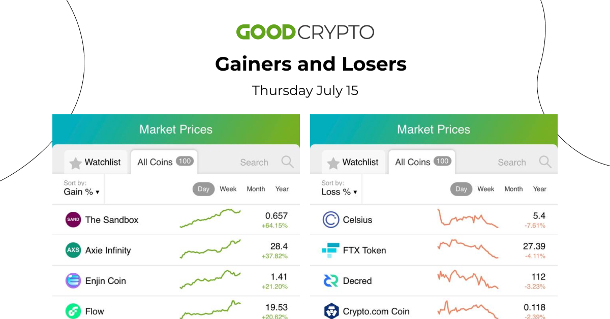 gainers&losers