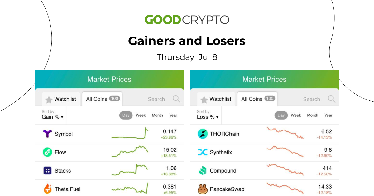 gainers and loosers