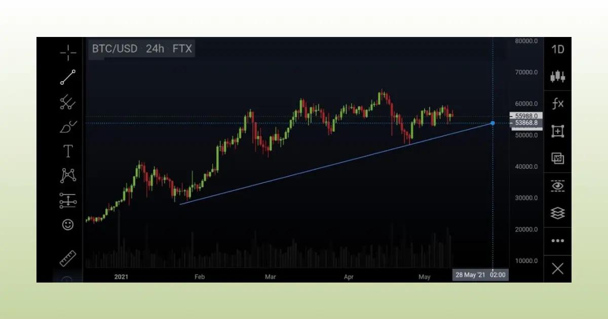 trade-info-bitcoin-4