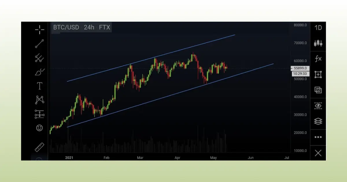 trade-info-bitcoin-5