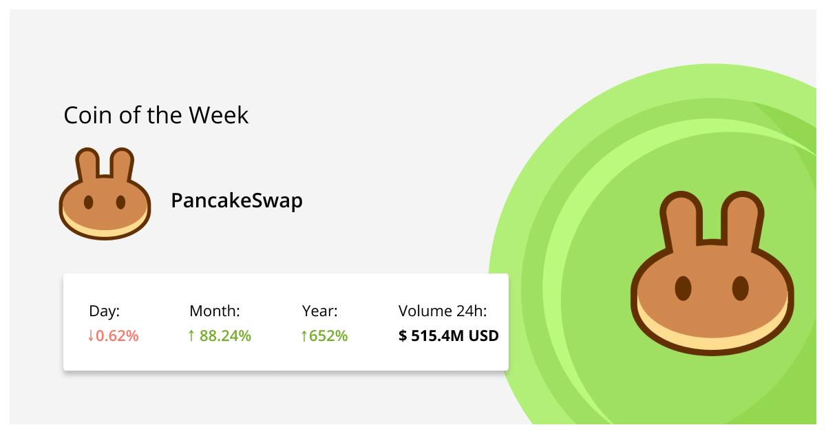 coin_of_week