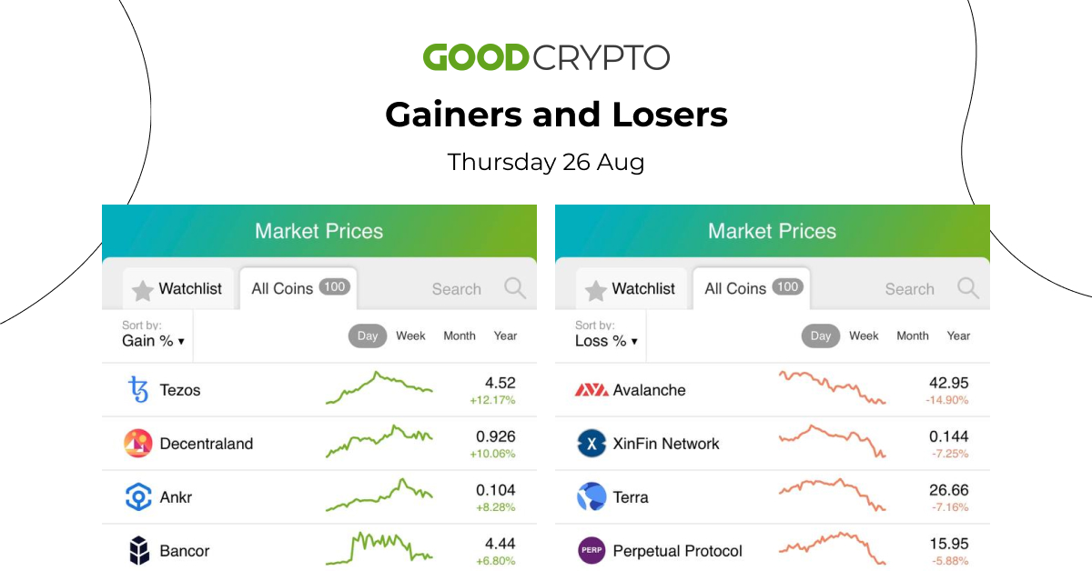 gc_losers_gainers_26.08_w