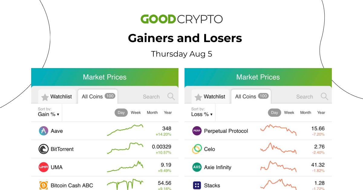 gain&losers