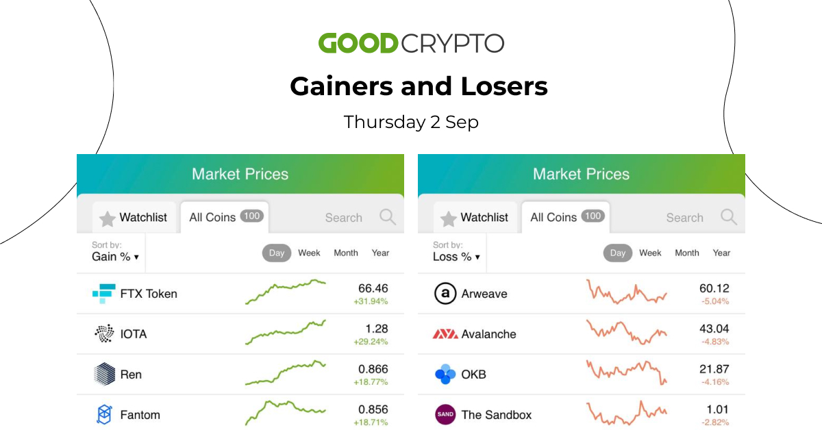 gc_losers_gainers_01.09_w