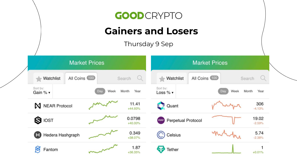 gc_losers_gainers_09.09_