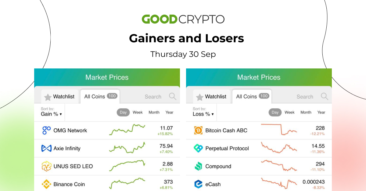 gc_losers_gainers_30.09_w